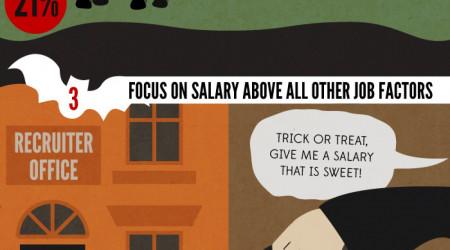 5 maneras de auyentar a las empresas