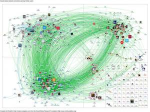 big data busqueda de trabajo