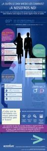 Habilidades que necesitaras para trabajar - Informe Accenture
