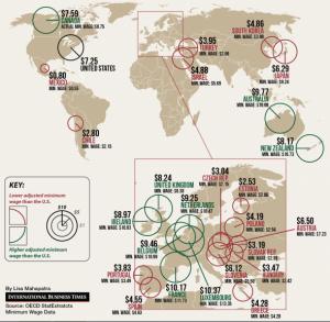 salario minimo por hora en el mundo