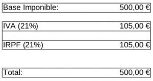 Retenciones de arrendamientos urbanos declaracion de la for Calcular clausula suelo banco popular