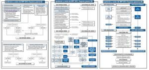 Infografía que resume cómo funciona la renta