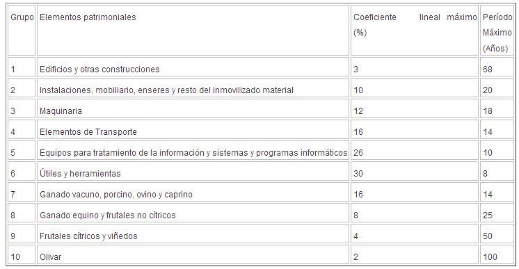 Tabla Sobre El Descuento De La Renta | apexwallpapers.com View Image