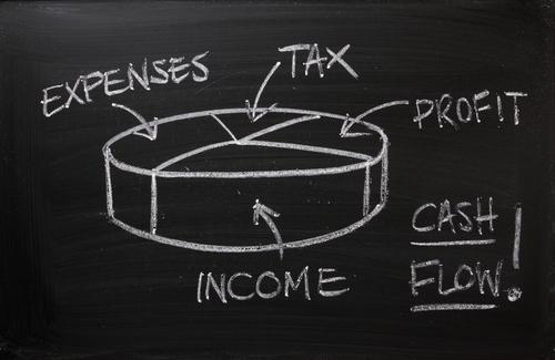 La declaración de la renta para emprendedores