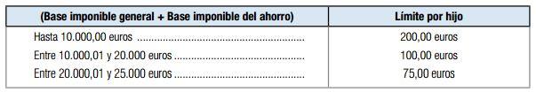 deduccion por gastos escolares y libros de texto Islas Baleares declaracion conjunta