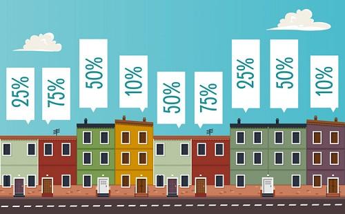Cuantos impuestos pagas por comprar una casa de segunda - Gastos compra vivienda segunda mano al contado ...