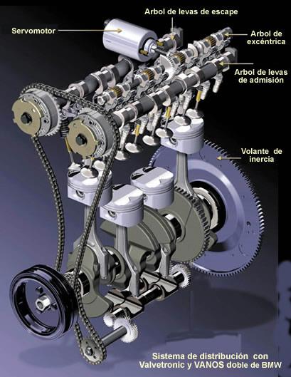 valvetronic-foto-esquema