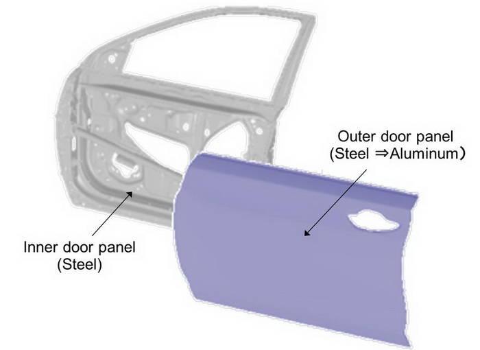 Honda-Acero-Aluminio-180213-01