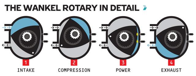 mazda-rotary-02-0911-de