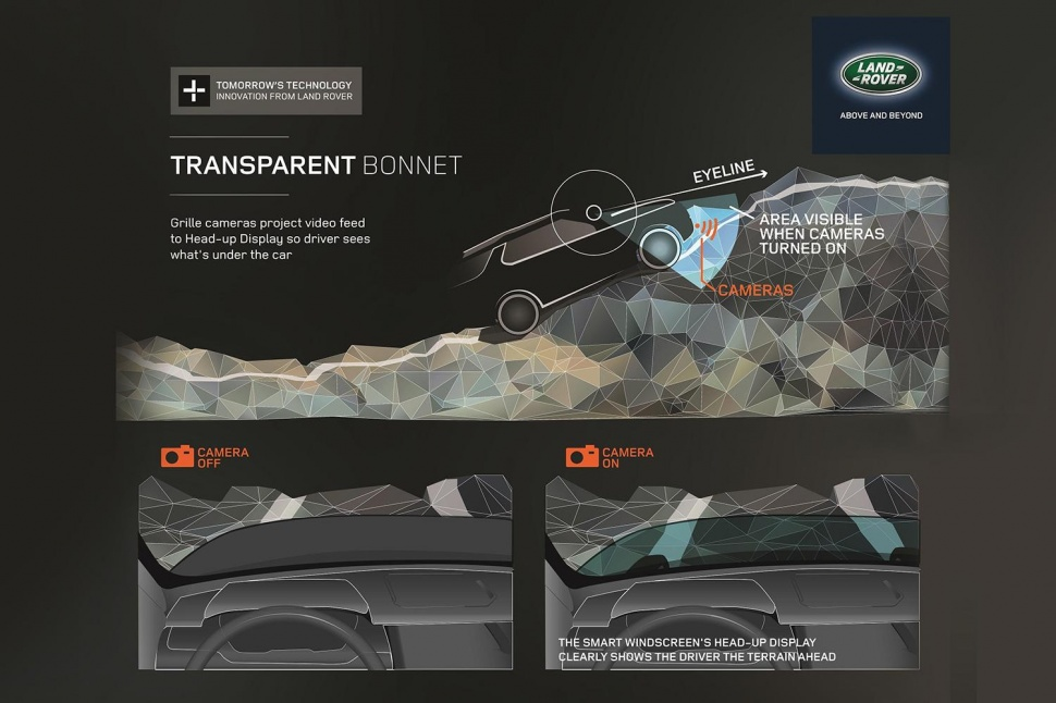 land-rover-transparent-hood-970x0