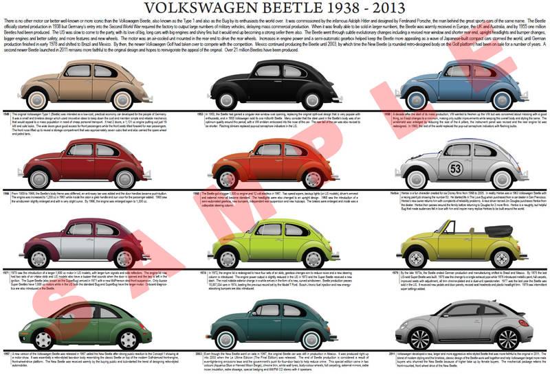 la evoluci u00f3n del dise u00f1o del volkswagen beetle a lo largo hippie clip art graphics hippy clip art