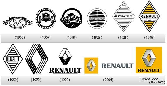 Alfa romeo emblem change