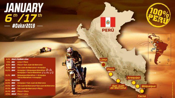 Rally Dakar 2019: todo en Perú