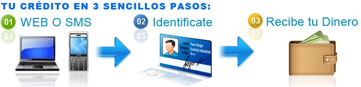 Solicitar miniCredito Creditomovil