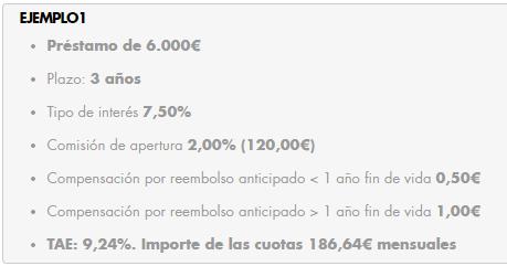 ibercaja ejemplo1