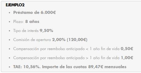 ibercaja ejemplo3