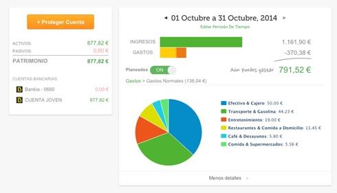 Como gestionar tus cuentas y tus préstamos con Ahorro.net