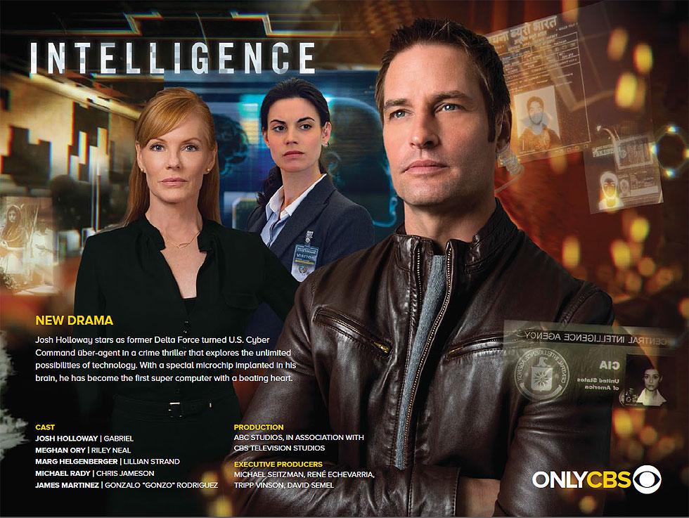 intelligence980