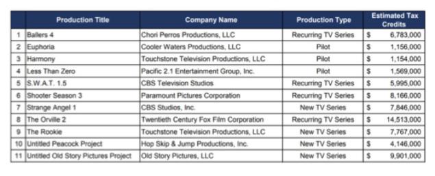 ca-tax-credits-tv-dec-2017